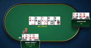 Best Internet Poker