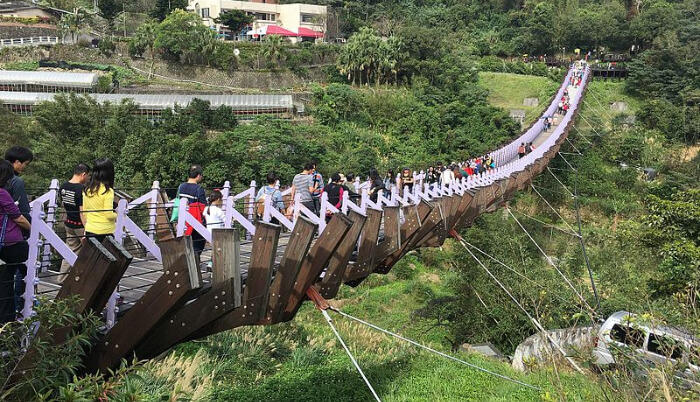 Visit In Taiwan