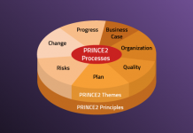 prince2 training online course