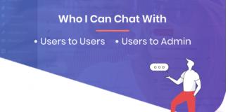 WordPress Chat Plugin