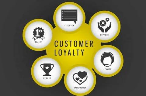 34 ideas for customer loyalty