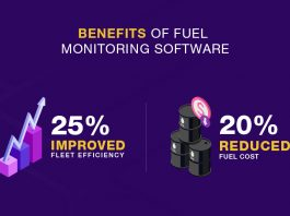 Benefits-of-Fuel-Monitoring-Software